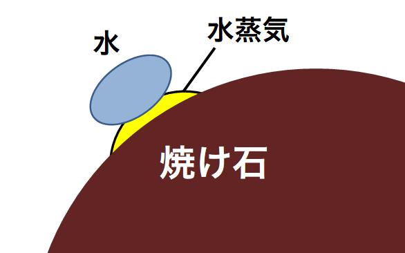 rock-water
